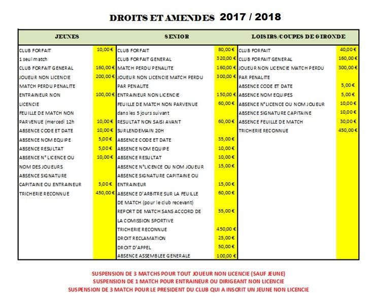 DROITS ET AMENDES 2017.2018